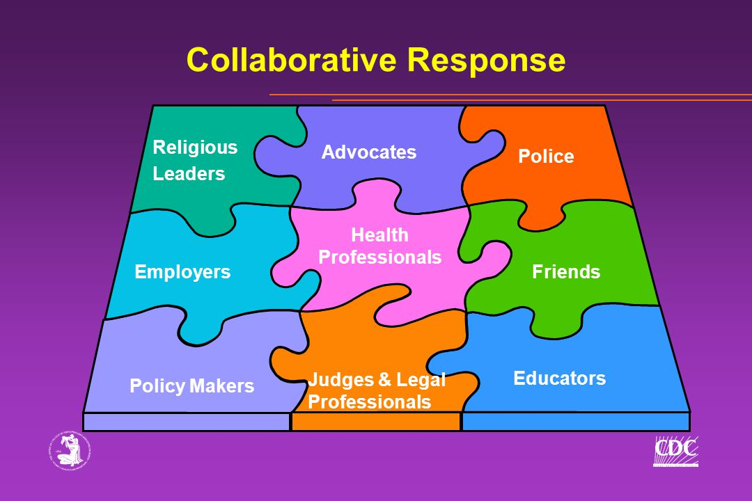 Collaborative Response Religious Leaders Advocates Police Employers Health Professionals Educators Friends Policy Makers Judges & Legal Professionals