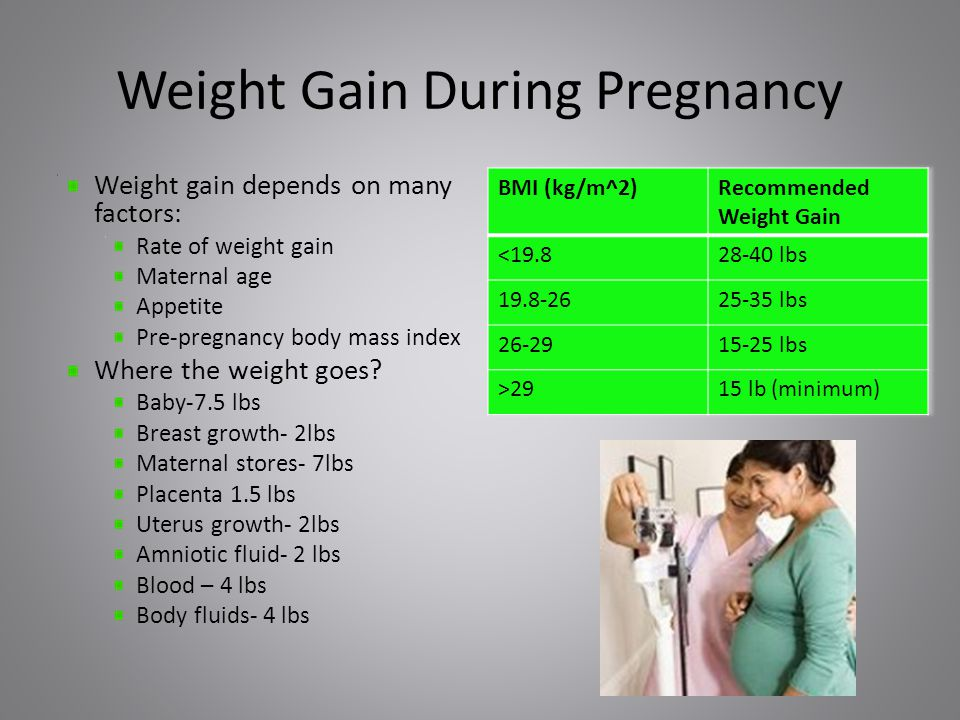 Weight Gain During Pregnancy Weight gain depends on many factors: Rate of weight gain Maternal age Appetite Pre-pregnancy body mass index Where the weight goes.