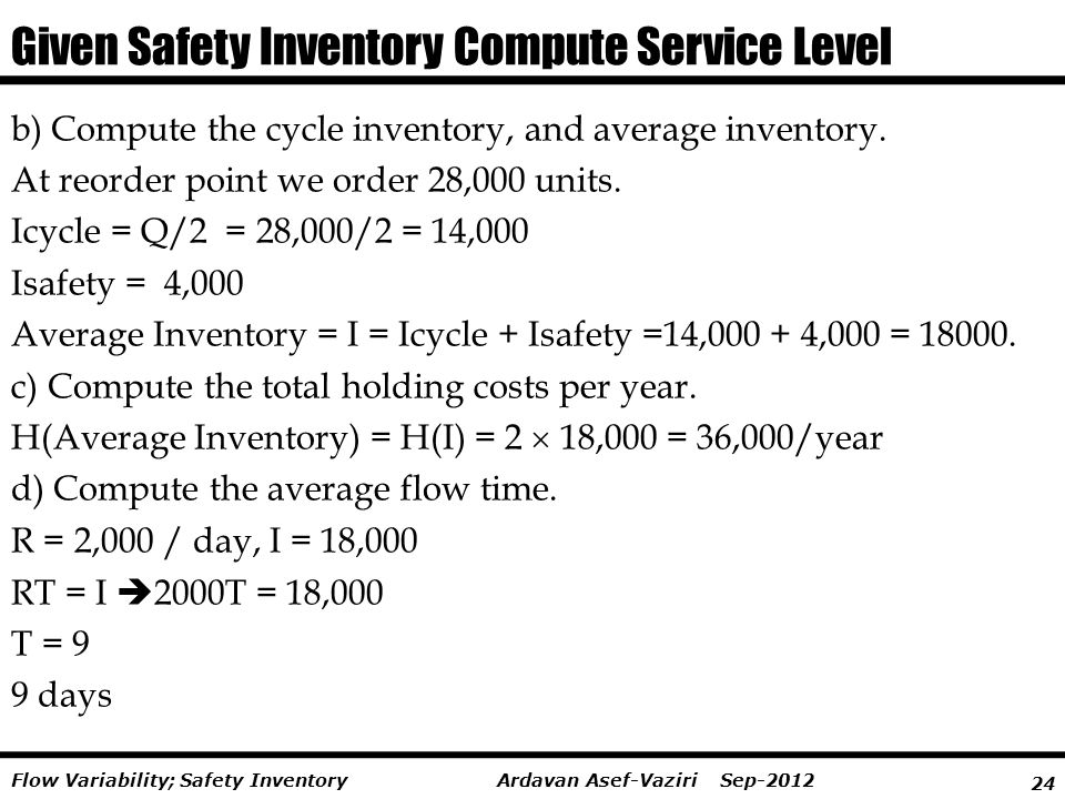 24 Ardavan Asef-Vaziri Sep-2012Flow Variability; Safety Inventory b) Compute the cycle inventory, and average inventory. At reorder point we order 28,