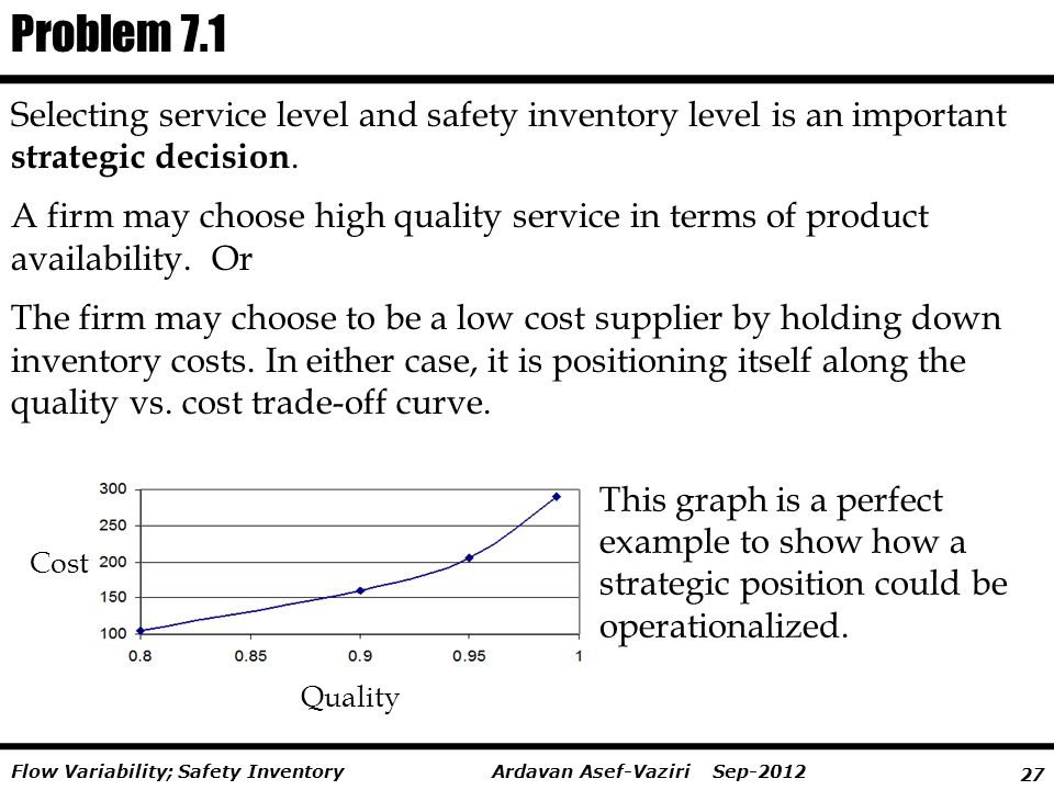 27 Ardavan Asef-Vaziri Sep-2012Flow Variability; Safety Inventory Selecting service level and safety inventory level is an important strategic decisio