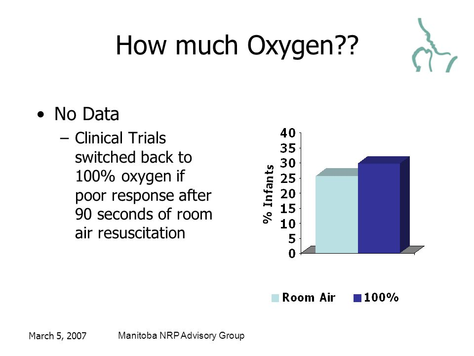 March 5, 2007Manitoba NRP Advisory Group How much Oxygen?.