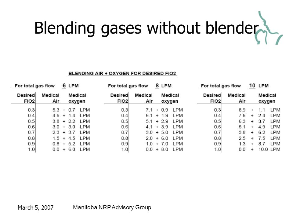 March 5, 2007Manitoba NRP Advisory Group Blending gases without blender