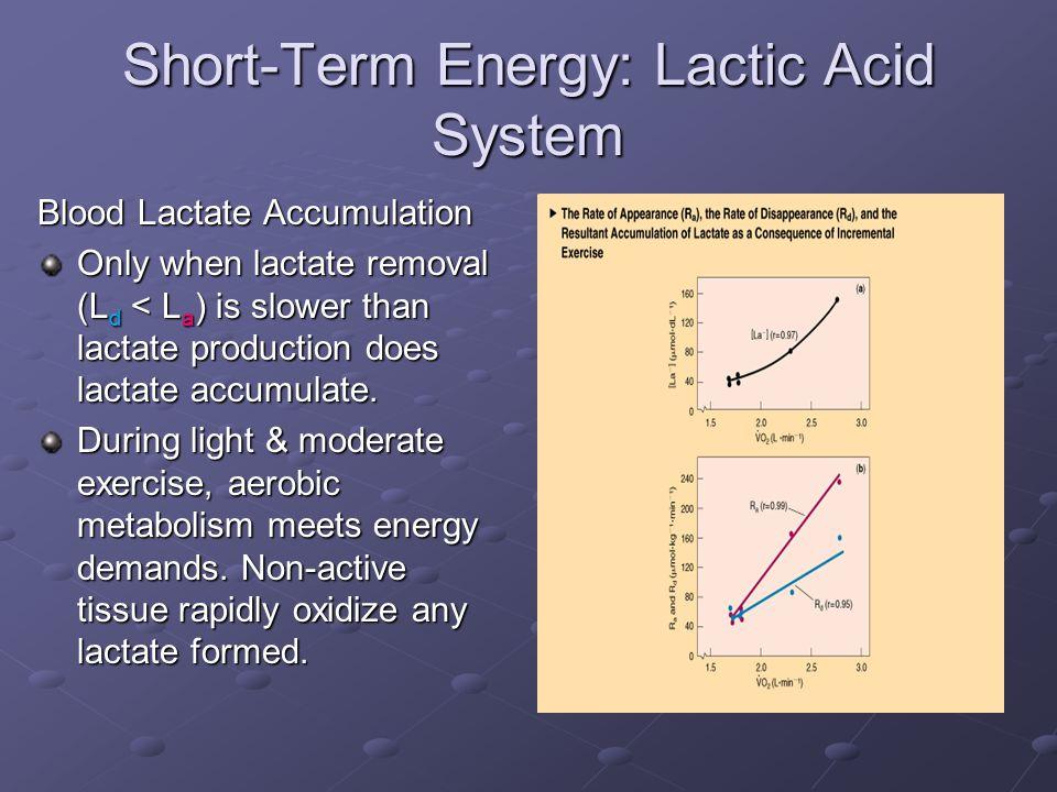 Short-Term Energy: Lactic Acid System Blood Lactate Accumulation Only when lactate removal (L d < L a ) is slower than lactate production does lactate