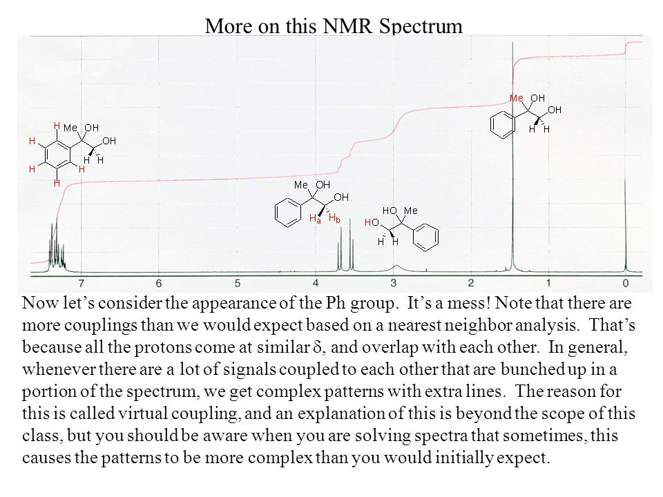 More on this NMR Spectrum Now let's consider the appearance of the Ph group. It's a mess! Note that there are more couplings than we would expect base