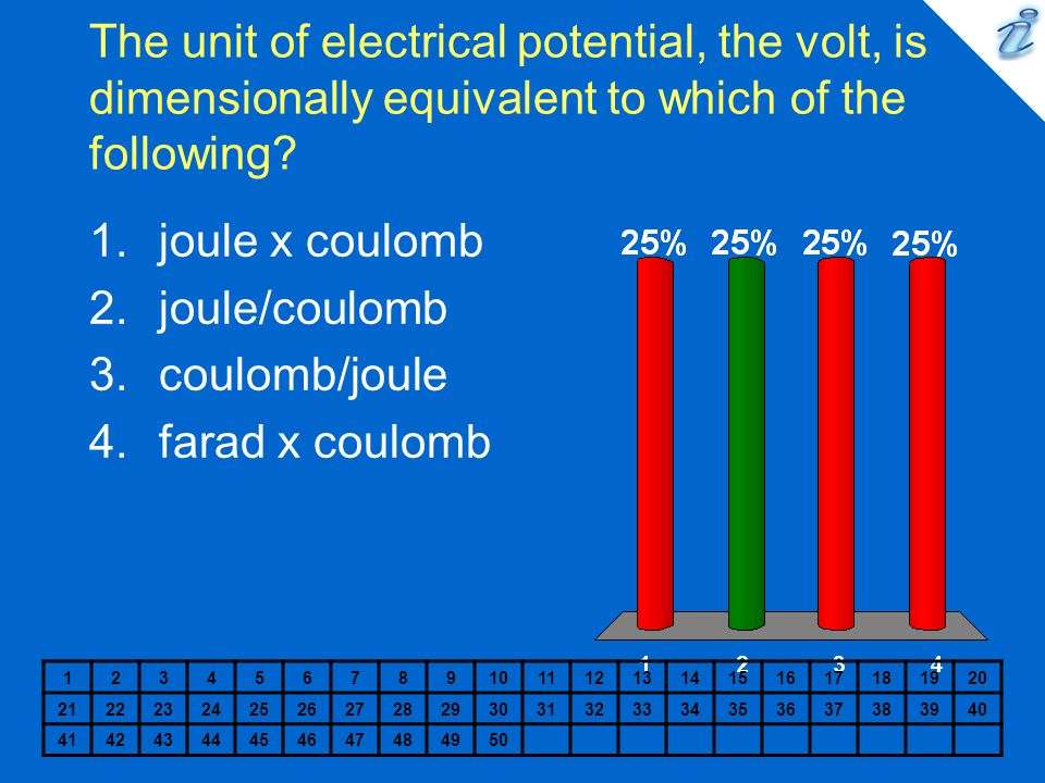 The unit of electrical potential, the volt, is dimensionally equivalent to which of the following? 1234567891011121314151617181920 2122232425262728293
