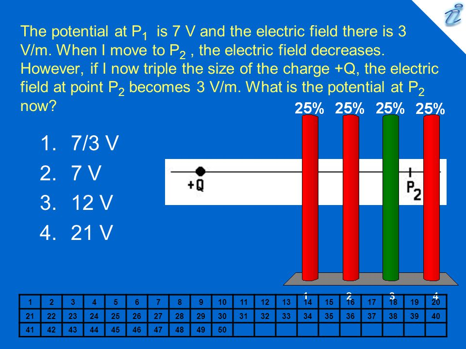 The potential at P 1 is 7 V and the electric field there is 3 V/m. When I move to P 2, the electric field decreases. However, if I now triple the size