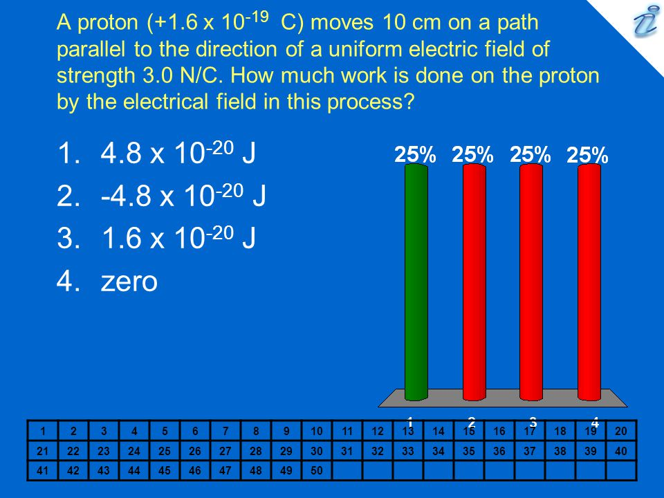 A proton (+1.6 x 10 -19 C) moves 10 cm on a path parallel to the direction of a uniform electric field of strength 3.0 N/C. How much work is done on t