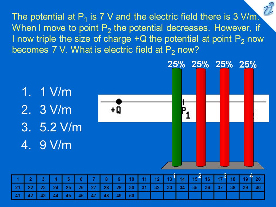 The potential at P 1 is 7 V and the electric field there is 3 V/m. When I move to point P 2 the potential decreases. However, if I now triple the size