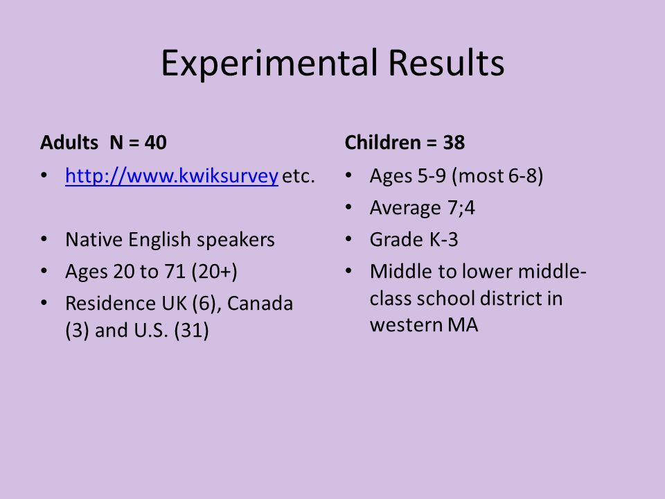 Experimental Results Adults N = 40 http://www.kwiksurvey etc.