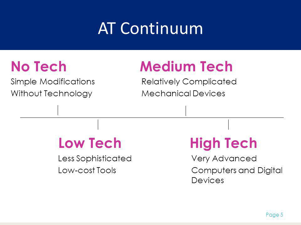 AT Continuum No Tech Medium Tech Simple Modifications Relatively Complicated Without Technology Mechanical Devices Low Tech High Tech Less SophisticatedVery Advanced Low-cost Tools Computers and Digital Devices Page 5