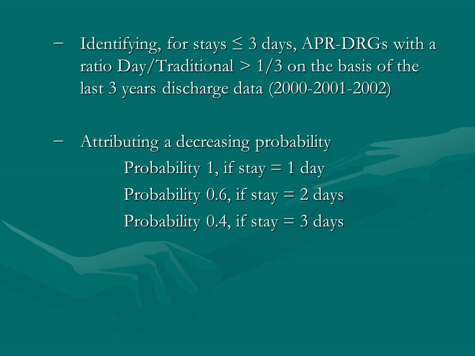 −Identifying, for stays ≤ 3 days, APR-DRGs with a ratio Day/Traditional > 1/3 on the basis of the last 3 years discharge data (2000-2001-2002) −Attributing a decreasing probability Probability 1, if stay = 1 day Probability 0.6, if stay = 2 days Probability 0.4, if stay = 3 days