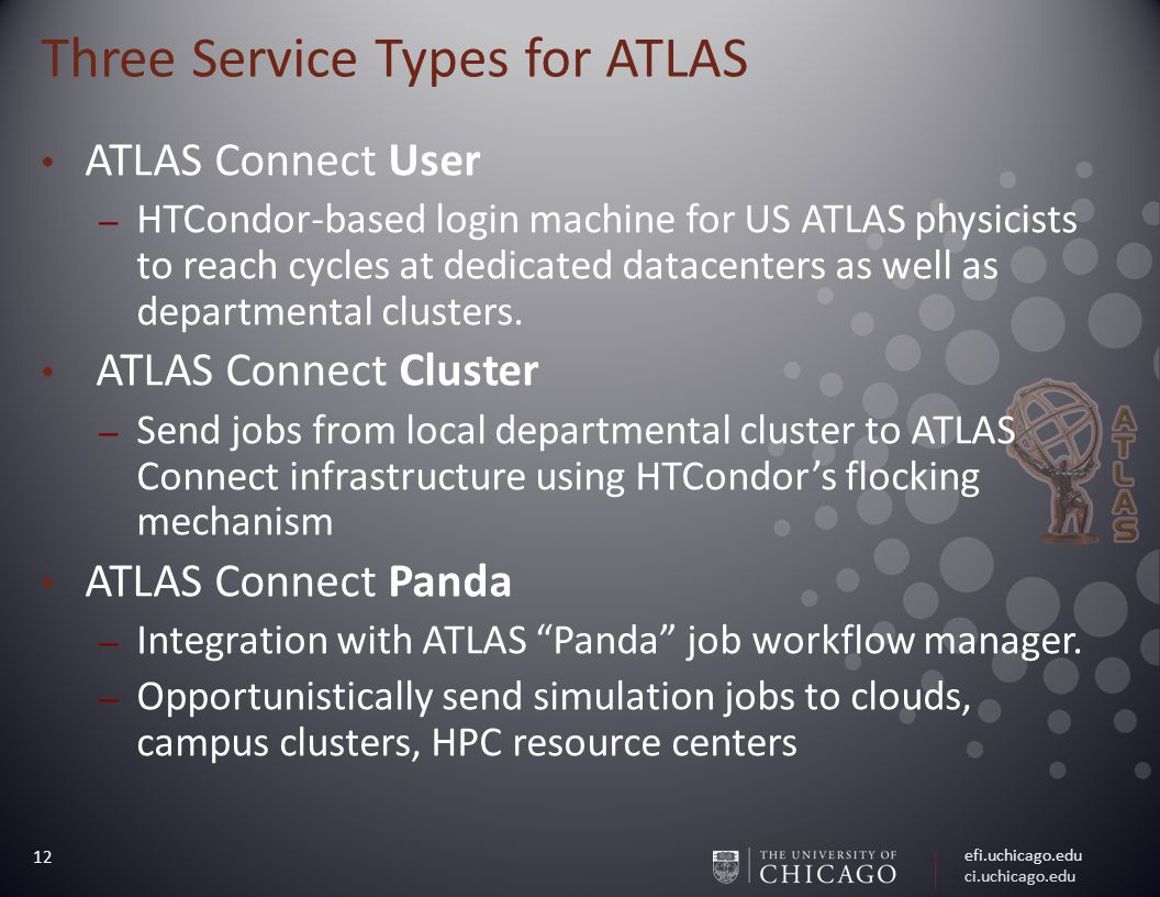 efi.uchicago.edu ci.uchicago.edu 12 Three Service Types for ATLAS ATLAS Connect User – HTCondor-based login machine for US ATLAS physicists to reach cycles at dedicated datacenters as well as departmental clusters.