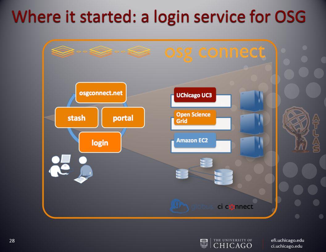 efi.uchicago.edu ci.uchicago.edu 28 Where it started: a login service for OSG