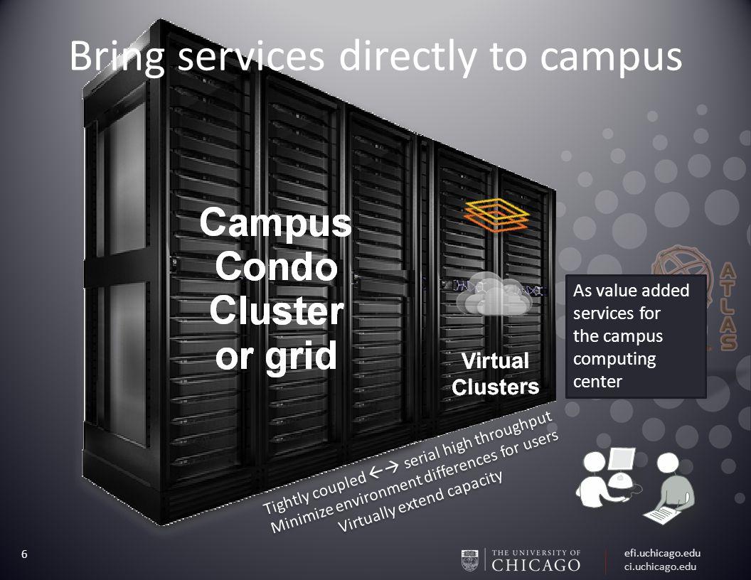 efi.uchicago.edu ci.uchicago.edu 27 CI Connect Services in Preparation