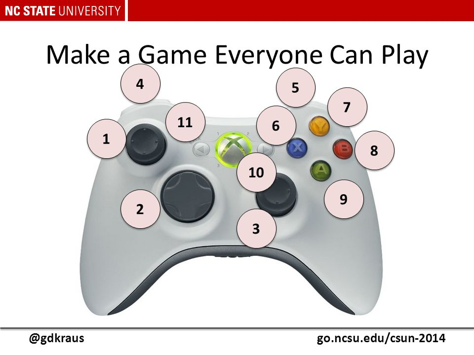@gdkrausgo.ncsu.edu/csun-2014 Make a Game Everyone Can Play 10 11 3 3 2 2 1 1 4 4 6 6 9 9 5 5 7 7 8 8