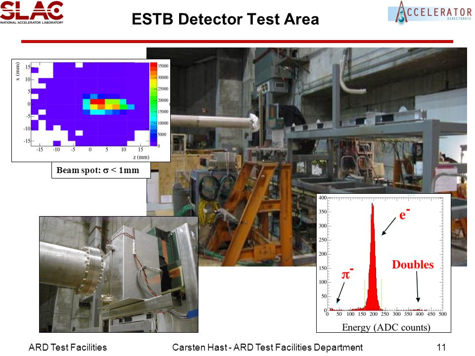 ARD Test FacilitiesCarsten Hast - ARD Test Facilities Department11 ESTB Detector Test Area Beam spot:  < 1mm