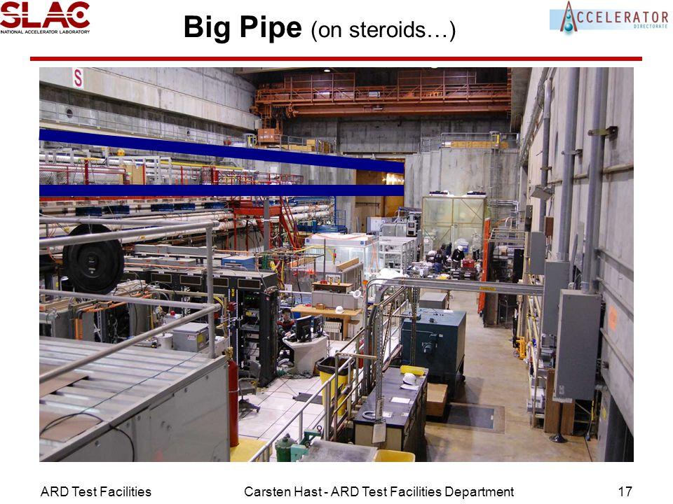 ARD Test FacilitiesCarsten Hast - ARD Test Facilities Department17 Big Pipe (on steroids…) B-Target Room