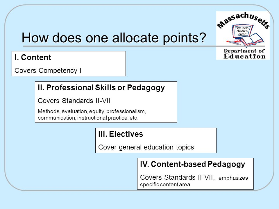 How does one allocate points. I. Content Covers Competency I II.
