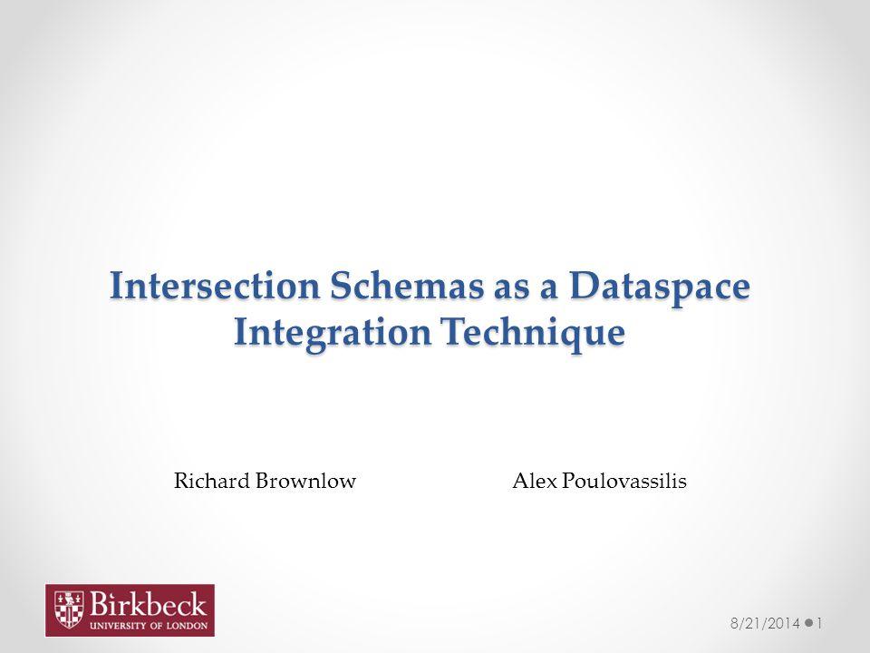 Intersection Schemas as a Dataspace Integration Technique 8/21/20141 Richard BrownlowAlex Poulovassilis
