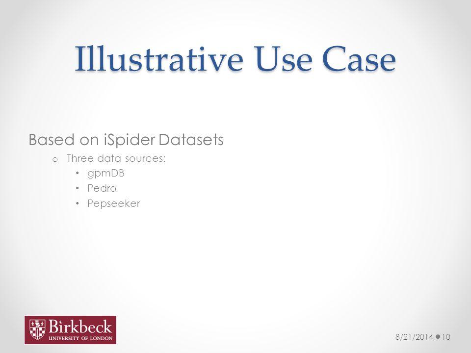 Illustrative Use Case Based on iSpider Datasets o Three data sources: gpmDB Pedro Pepseeker 8/21/201410
