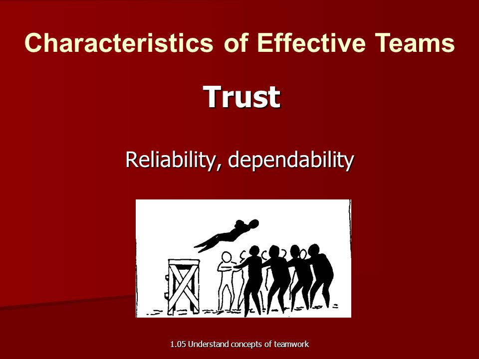 Team members rely on each other, understanding their own strengths and weaknesses.