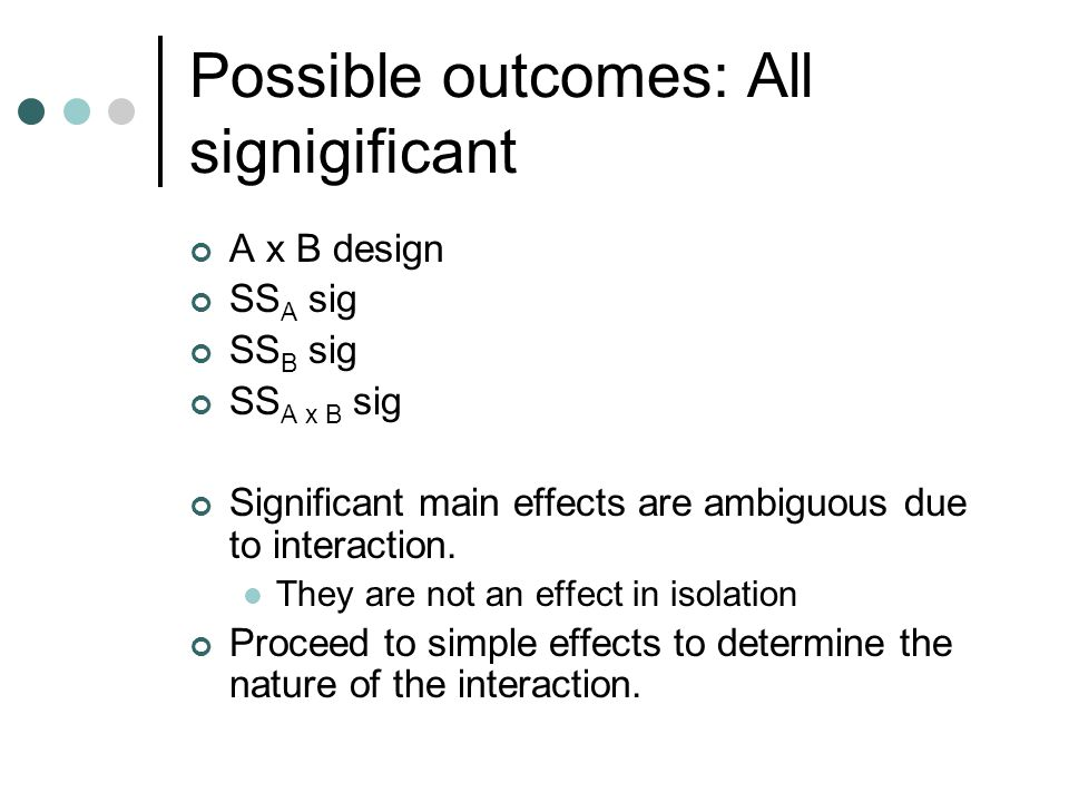 Factor B significant only SS A non SS B sig SS A x B non Simple effects may show presence of a moderated effect, but only one type of simple effect could allow us to assume an interaction SS B at levels of A would not tell us that there is a moderated effect of B by A We have a significant main effect of B Would the effect be coming from B or the AxB interaction.