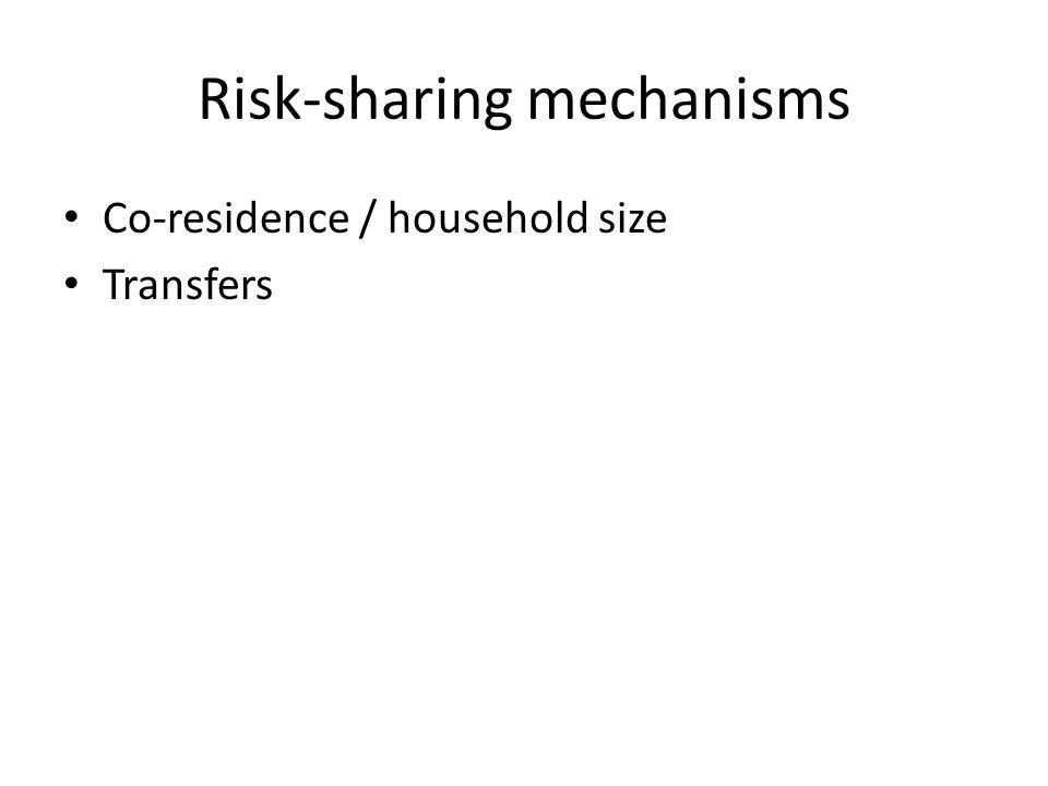 Risk-sharing mechanisms Co-residence / household size Transfers