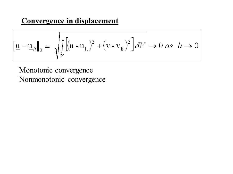 Convergence in displacement Monotonic convergence Nonmonotonic convergence