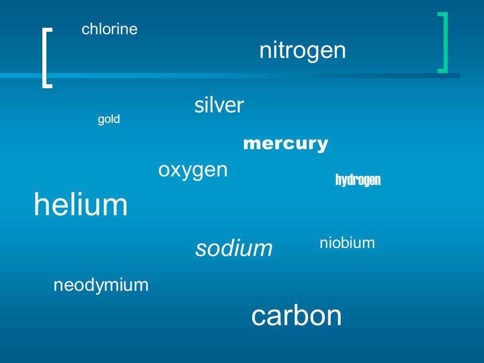 gold silver helium oxygen mercury hydrogen sodium nitrogen niobium neodymium chlorine carbon