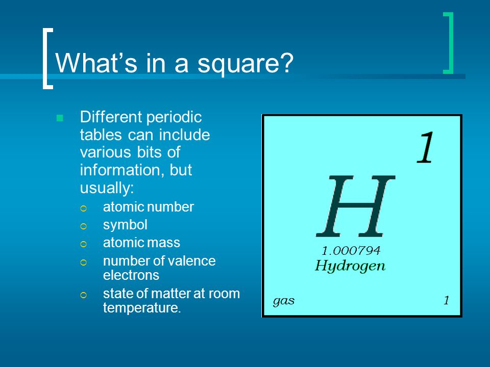 What's in a square? Different periodic tables can include various bits of information, but usually:  atomic number  symbol  atomic mass  number of