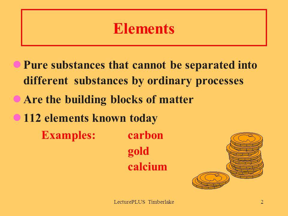 LecturePLUS Timberlake23 Metals and Nonmetals NONMETALS METALS Transition metals