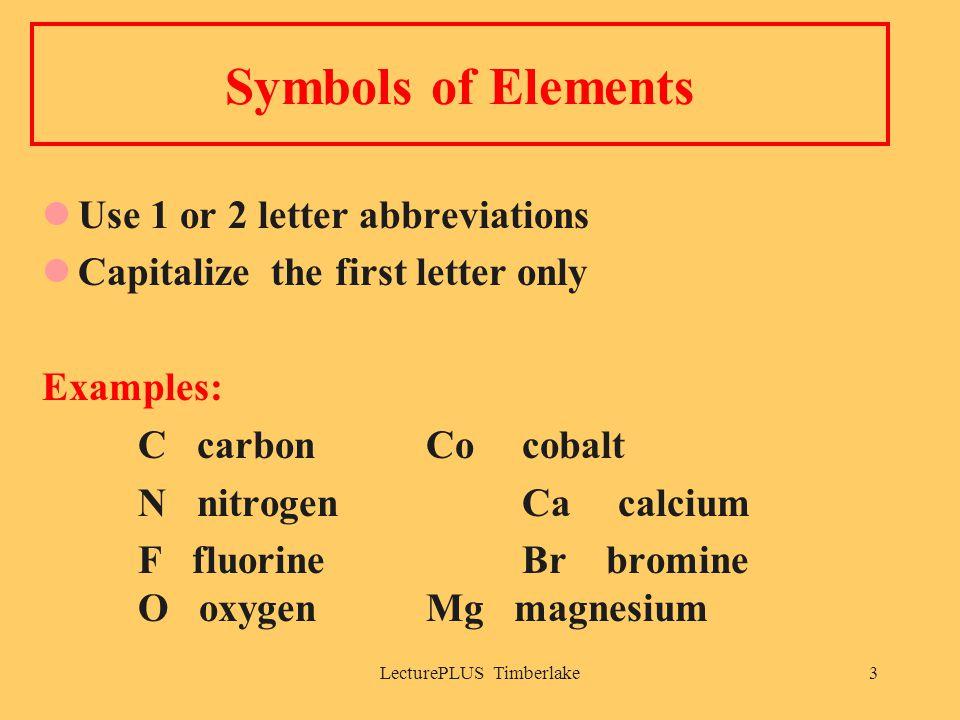 LecturePLUS Timberlake4 Symbols from Latin Names ElementSymbolLatin name CopperCucuprum GoldAuaurum LeadPbplumbum MercuryHghydrargyrum PotassiumKkalium SilverAgargentum SodiumNanatrium TinSnstannum