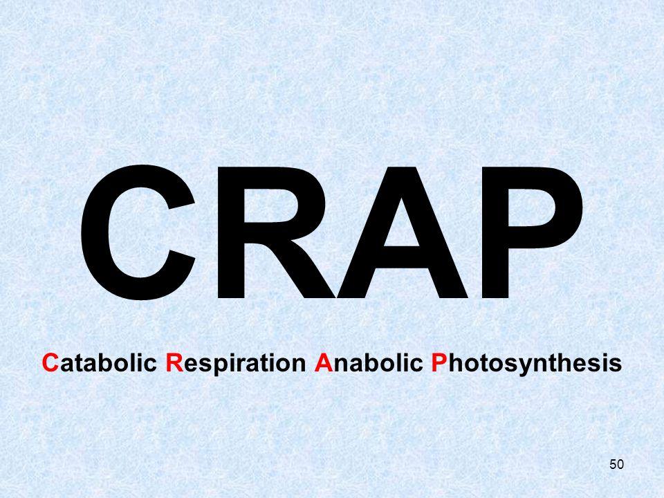 CRAP Catabolic Respiration Anabolic Photosynthesis 50