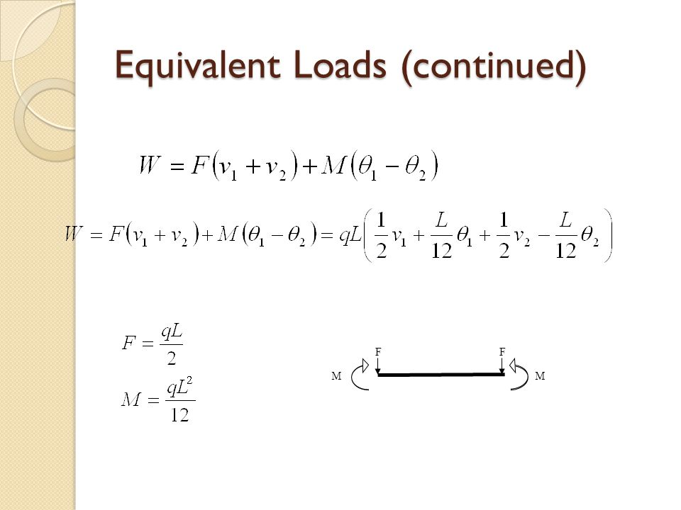 Equivalent Loads (continued) M FF M