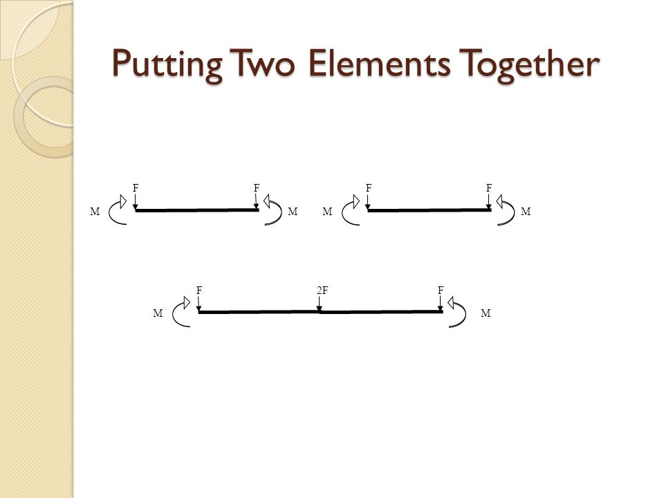 Putting Two Elements Together M FF M M FF M M FF F2F M