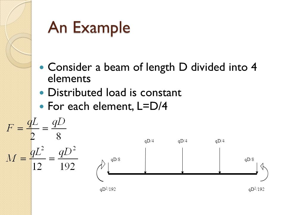 An Example Consider a beam of length D divided into 4 elements Distributed load is constant For each element, L=D/4 qD/8 qD/4 qD/8 qD/4 qD 2 /192