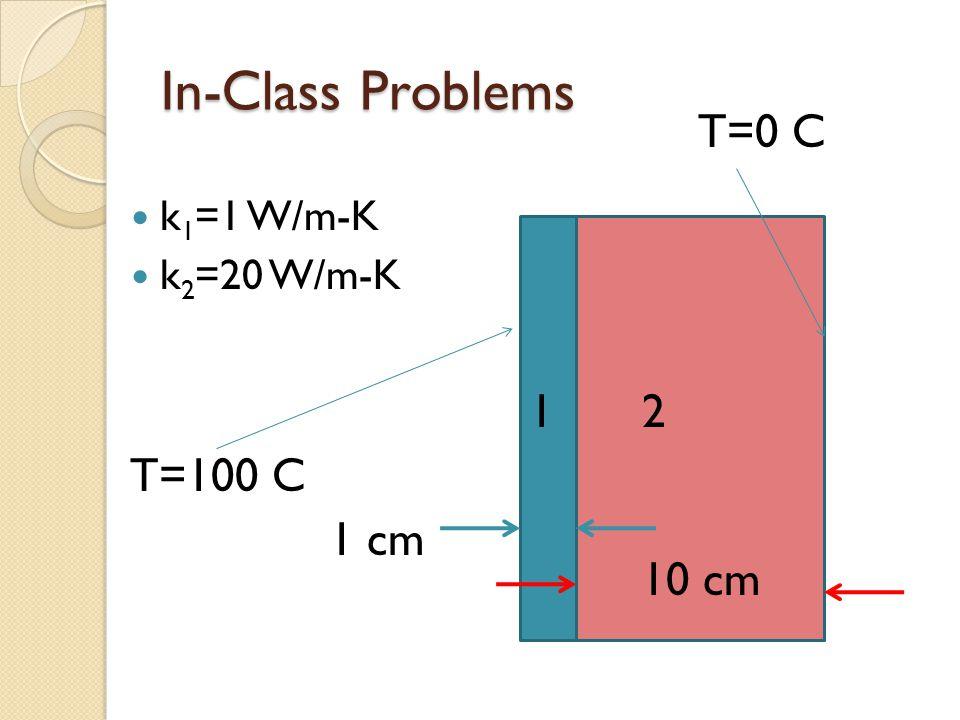 In-Class Problems k 1 =1 W/m-K k 2 =20 W/m-K 21 10 cm 1 cm T=100 C T=0 C