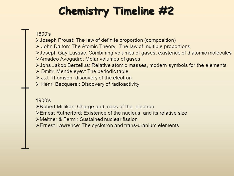 Chemistry Timeline #2 1800's  Joseph Proust: The law of definite proportion (composition)  John Dalton: The Atomic Theory, The law of multiple propo