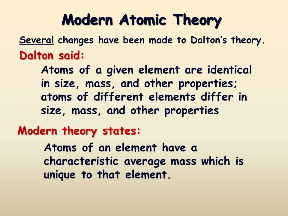 Modern Atomic Theory Several changes have been made to Dalton's theory. Dalton said: Atoms of a given element are identical in size, mass, and other p
