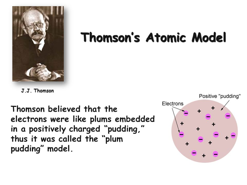 """Thomson's Atomic Model Thomson believed that the electrons were like plums embedded in a positively charged """"pudding,"""" thus it was called the """"plum pu"""