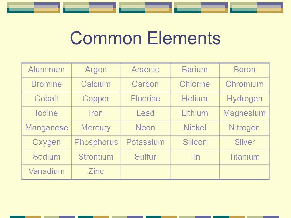 Common Elements AluminumArgonArsenicBariumBoron BromineCalciumCarbonChlorineChromium CobaltCopperFluorineHeliumHydrogen IodineIronLeadLithiumMagnesium