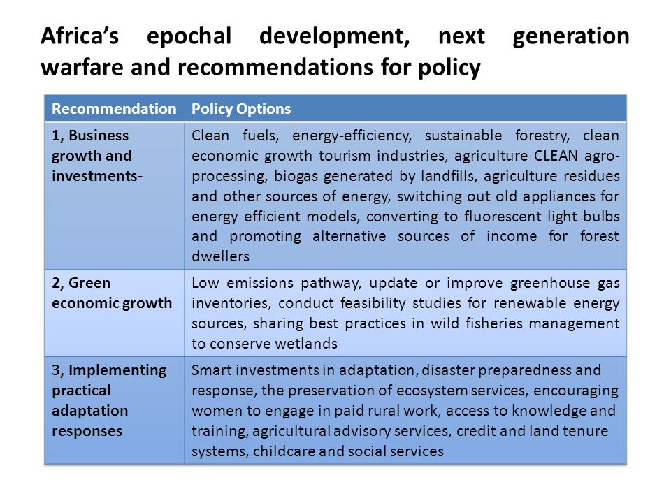 Africa's epochal development, next generation warfare and recommendations for policy