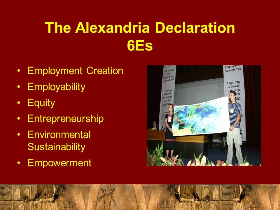 The Alexandria Declaration 6Es Employment Creation Employability Equity Entrepreneurship Environmental Sustainability Empowerment