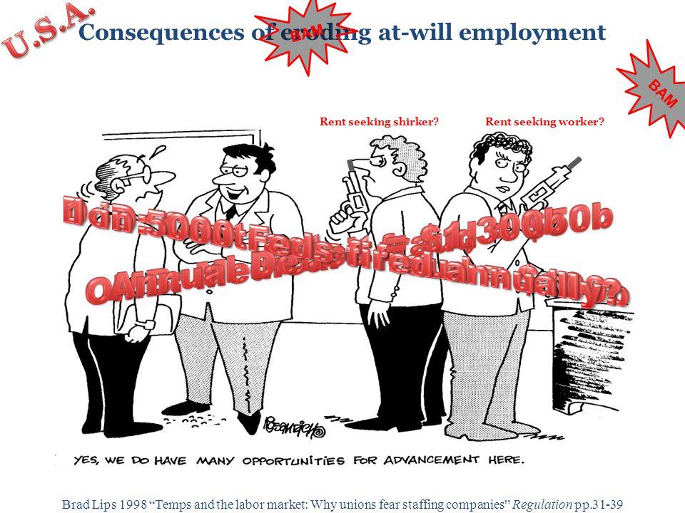 Consequences of eroding at-will employment Rent seeking shirker Rent seeking worker.