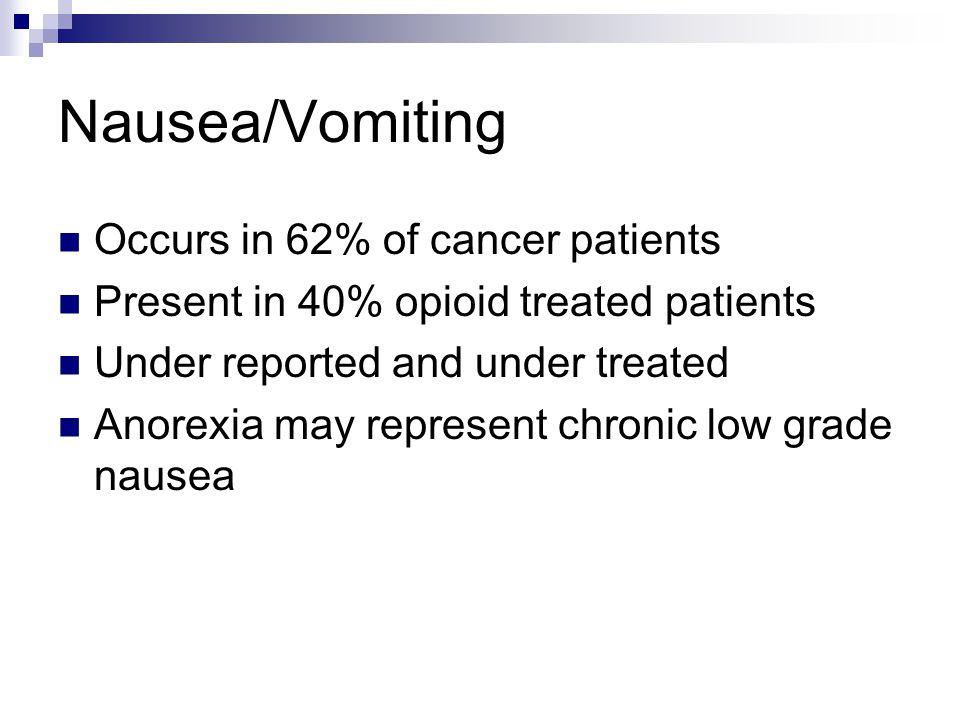 nausea and vomiting palliative care case studies
