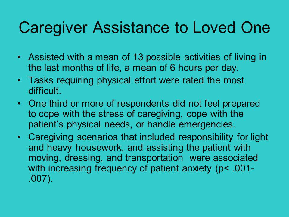 Caregiver Assistance to Loved One Assisted with a mean of 13 possible activities of living in the last months of life, a mean of 6 hours per day.