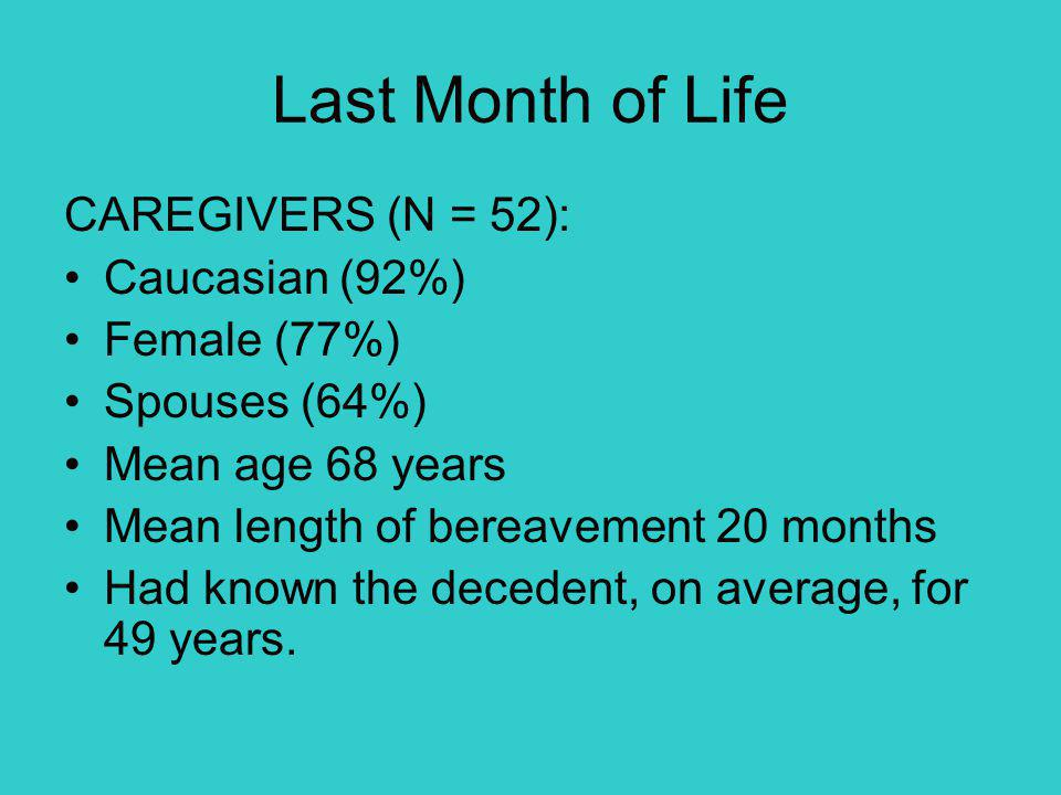 Last Month of Life CAREGIVERS (N = 52): Caucasian (92%) Female (77%) Spouses (64%) Mean age 68 years Mean length of bereavement 20 months Had known the decedent, on average, for 49 years.
