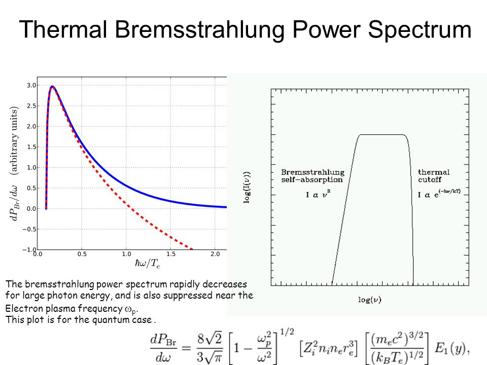 Thermal Bremsstrahlung Power Spectrum The bremsstrahlung power spectrum rapidly decreases for large photon energy, and is also suppressed near the Ele