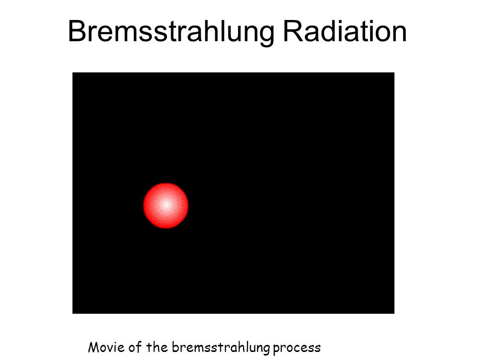 Bremsstrahlung Radiation Movie of the bremsstrahlung process