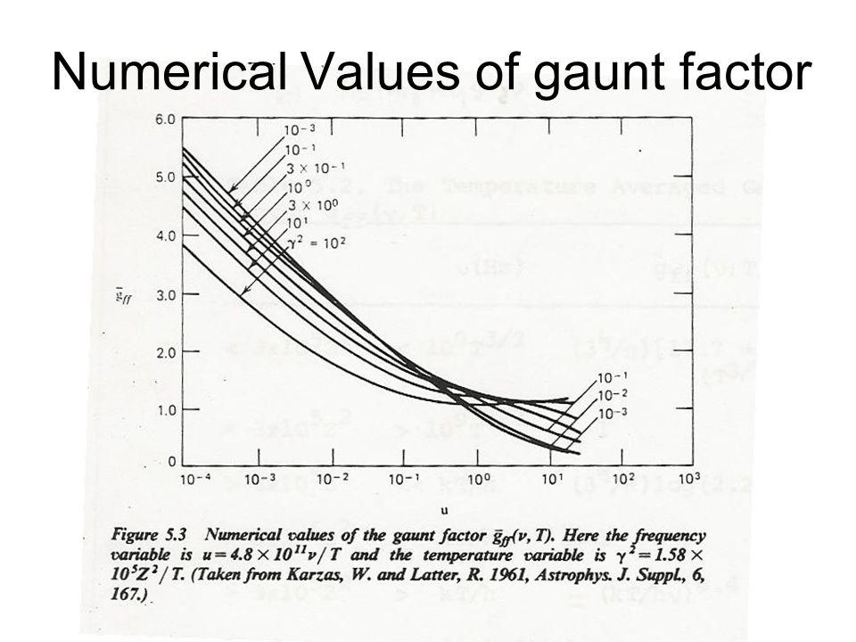 Numerical Values of gaunt factor